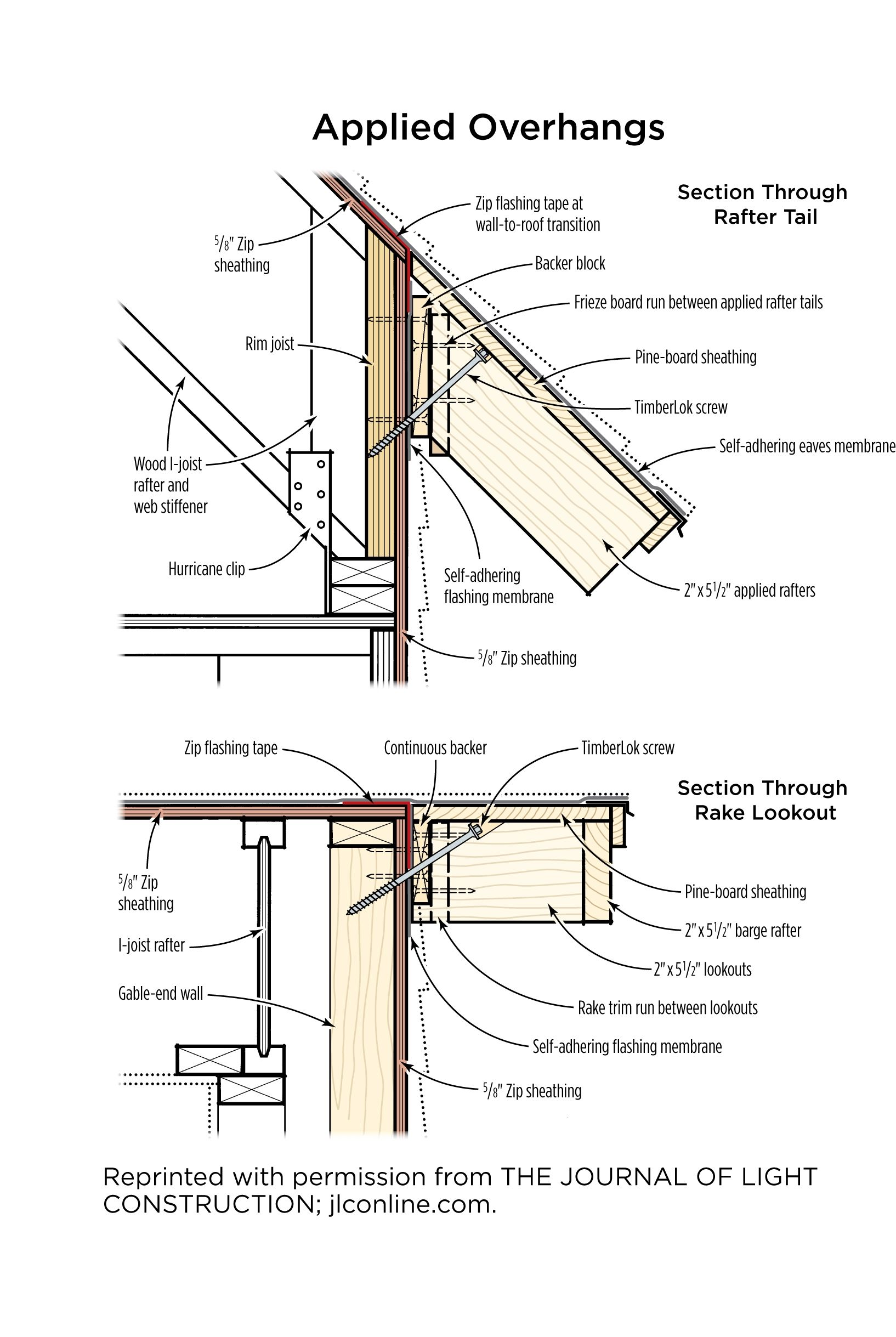 Flat Roof Detail Drawings Google Search Roof Eave