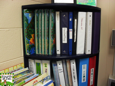 Love The Idea Of Using A Corner Shelf For Binders They Never Fit Quite Right On A Regular Bookshelf Teacher Storage Binder Storage Classroom Inspiration