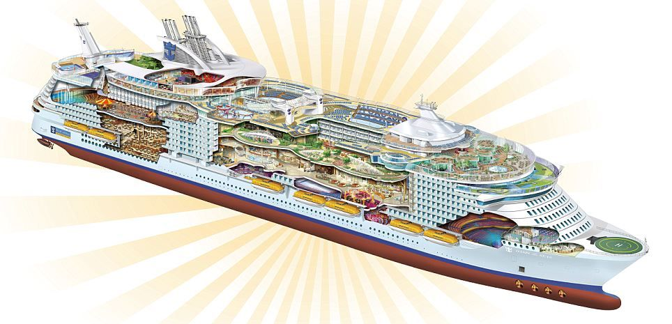 World S Largest Cruise Ship Oasis Of The Sea