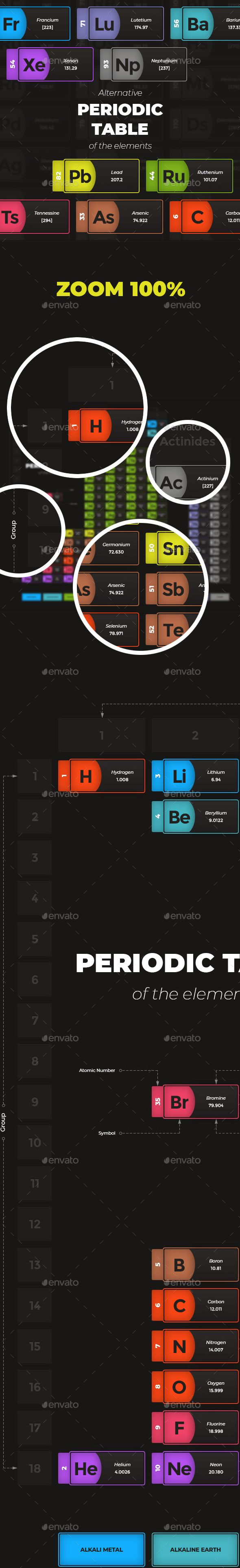 Alternative periodic table of the elements miscellaneous web alternative periodic table of the elements miscellaneous web elements urtaz Image collections