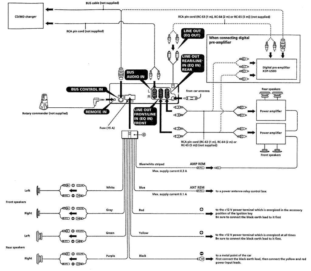 sony xplod 52wx4 wiring diagram in 2020  sony car stereo