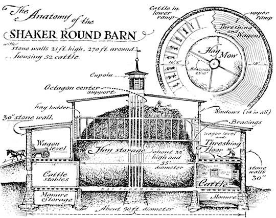 plans for a Shaker round barn | Barns | Barn