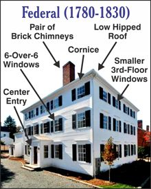Historic Preservation And Federalist And Interior Design