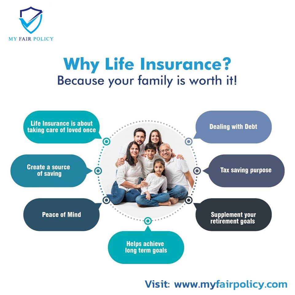 Why Life Insurance Because Your Family Is Worth It Life Insurance Facts Life And Health Insurance Life Insurance Marketing Ideas