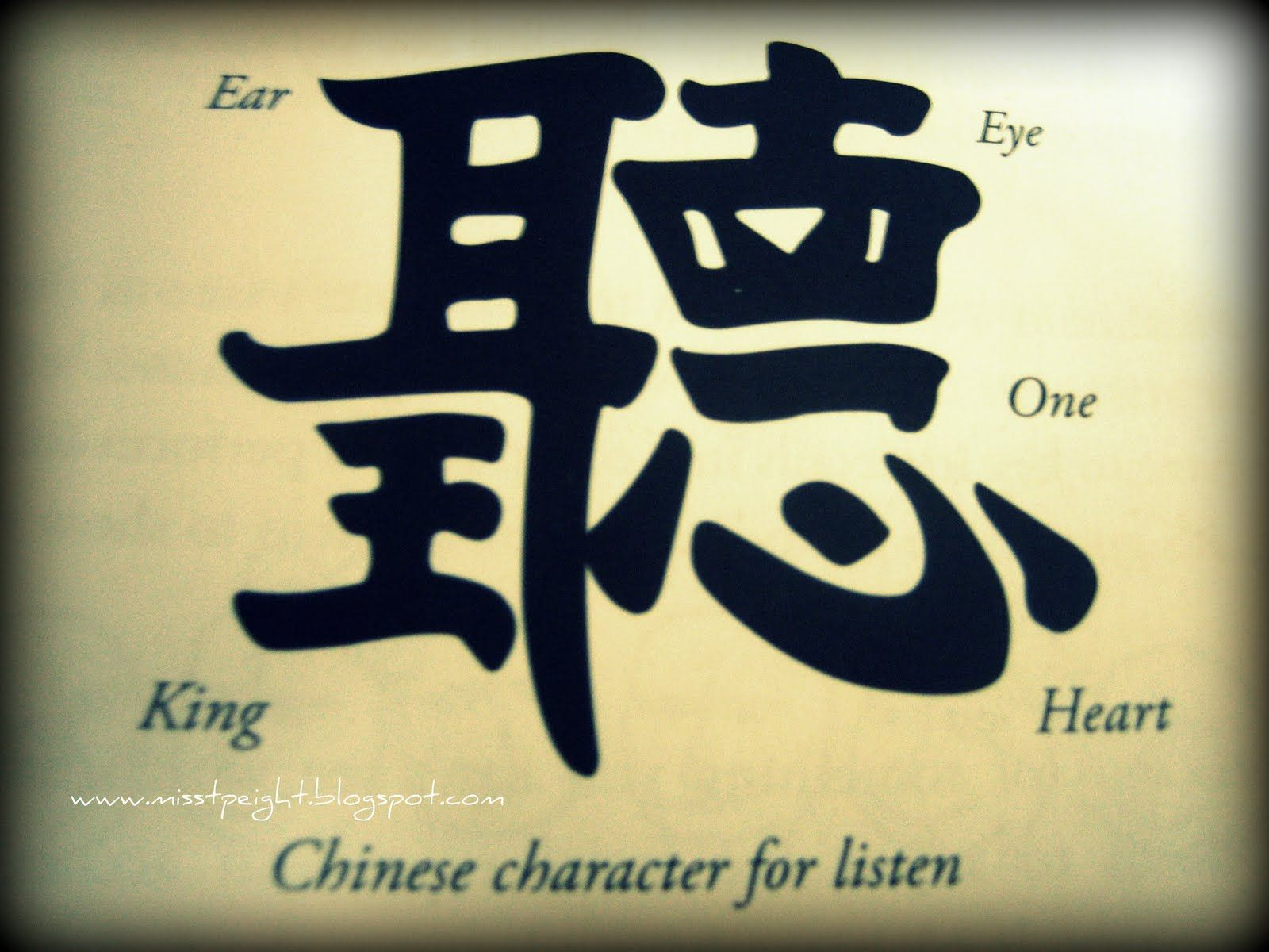 Chinese Character For Listening Symbols Art Class