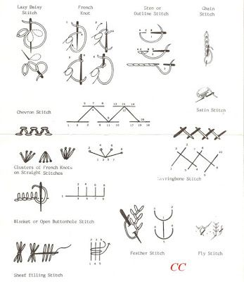 Embroidery Designs for Wool Applique- Wool Challenge - | Wool ... : simple quilting stitches - Adamdwight.com
