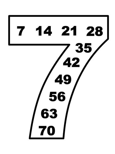Multiplication table in magical numbers Таблицата за умножение в - multiplication table