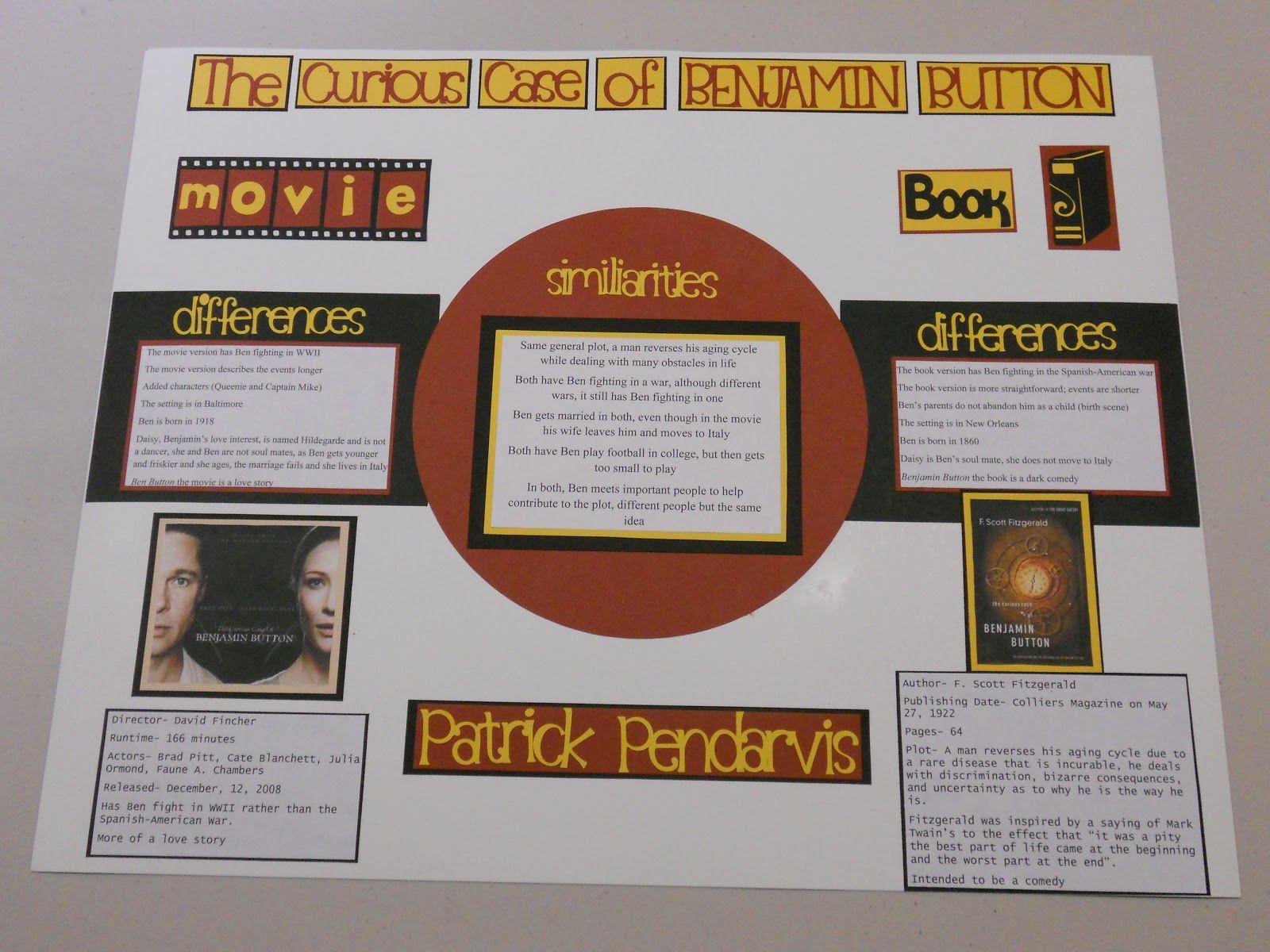 presentation ideas for school
