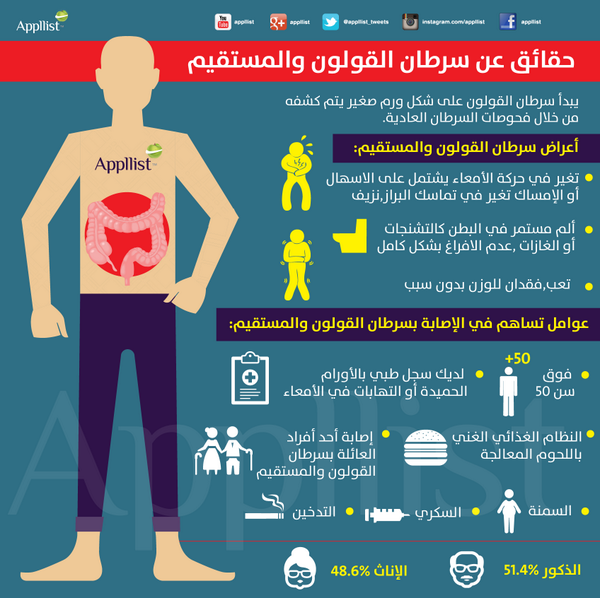 ابليست بالعربية On Twitter Health Advice Health And Beauty Tips Health Lifestyle