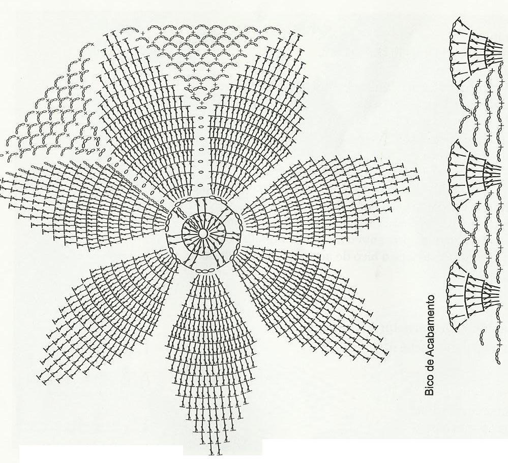 Graficos de tapetes circular em croche pesquisa google for Tapetes de crochet
