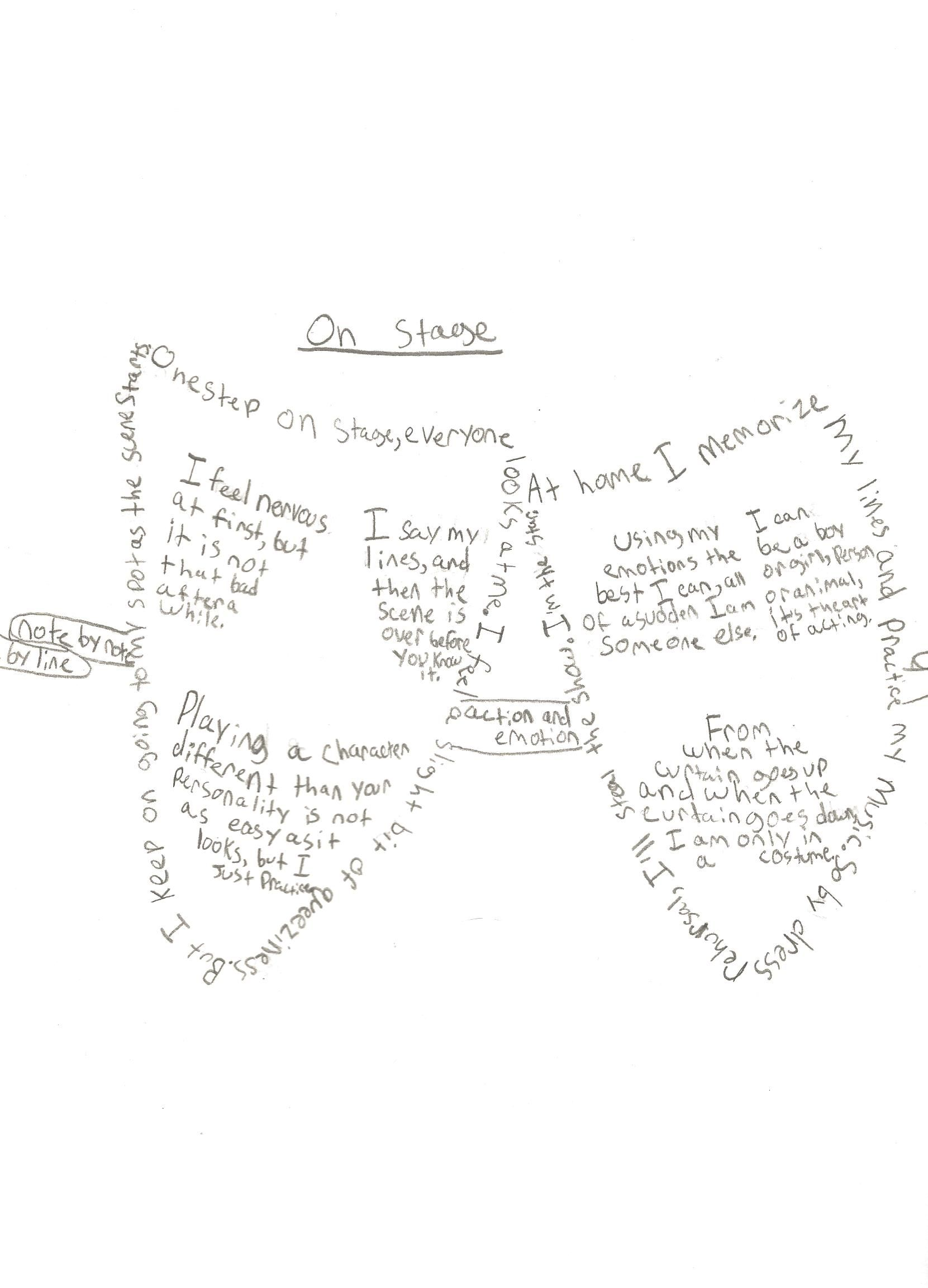 A Concrete Poem About Drama I Wrote In 7th Grade Poetry Middle School Middle School Worksheets