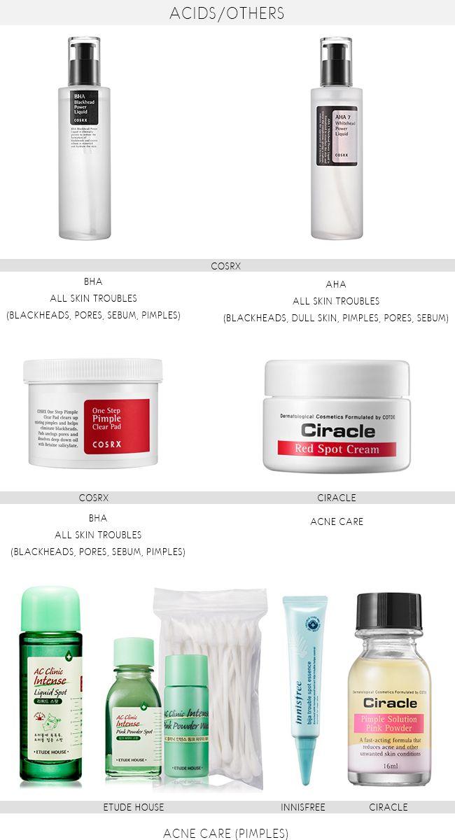 Best korean acne treatment