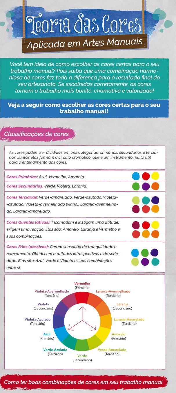 Luty Artes Crochet: Como combinar cores em Artes Manuais.