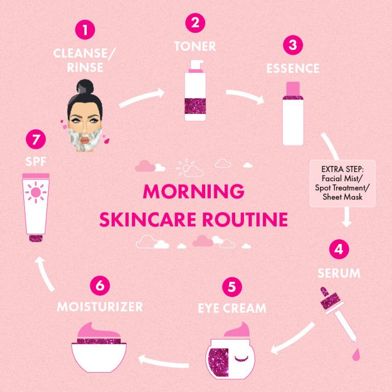 How To Layer Your Skincare Products The Right Way Morning Skin Care Routine Skin Care Steps Affordable Skin Care Routine