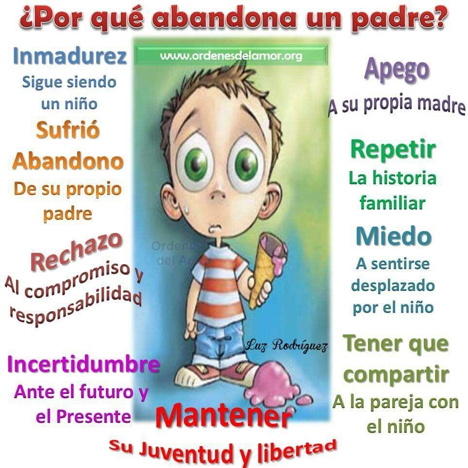Algunas razones de porque abandona un padre !!!! | Constelaciones ...