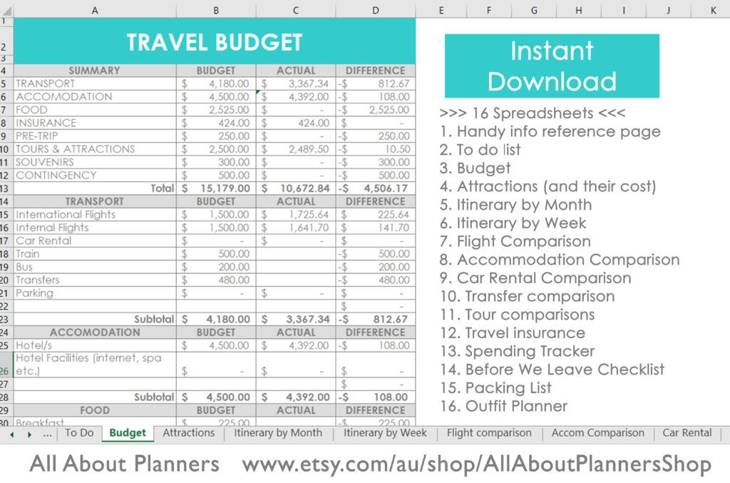 How I Use Excel To Organize All My Travel Plans Research Itinerary Hotel Tours Bookings Packing List Etc All About Planners Travel Planner Template Road Trip Planner Trip Planning