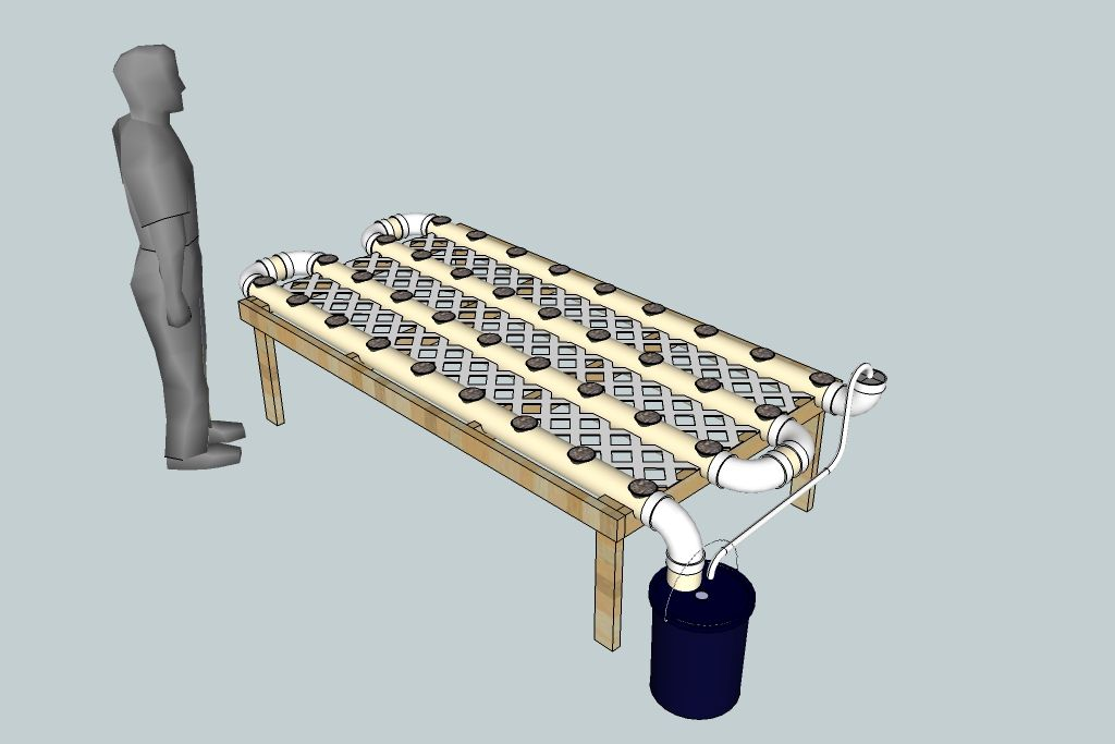 """Plans for a hydrogarden... Uses 4"""" PVC pipe, treated 2x4s ..."""