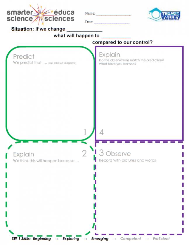 science prediction observe worksheet science best free printable worksheets. Black Bedroom Furniture Sets. Home Design Ideas