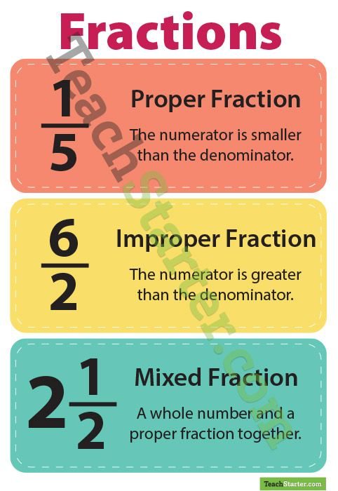 Proper Improper And Mixed Fractions Poster Teaching Resources Teach Starter