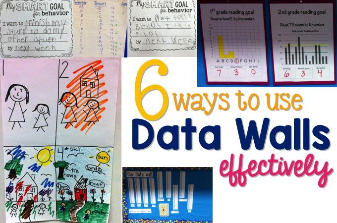 6 Ways to Use Data Walls Effectively – What I Have Learned