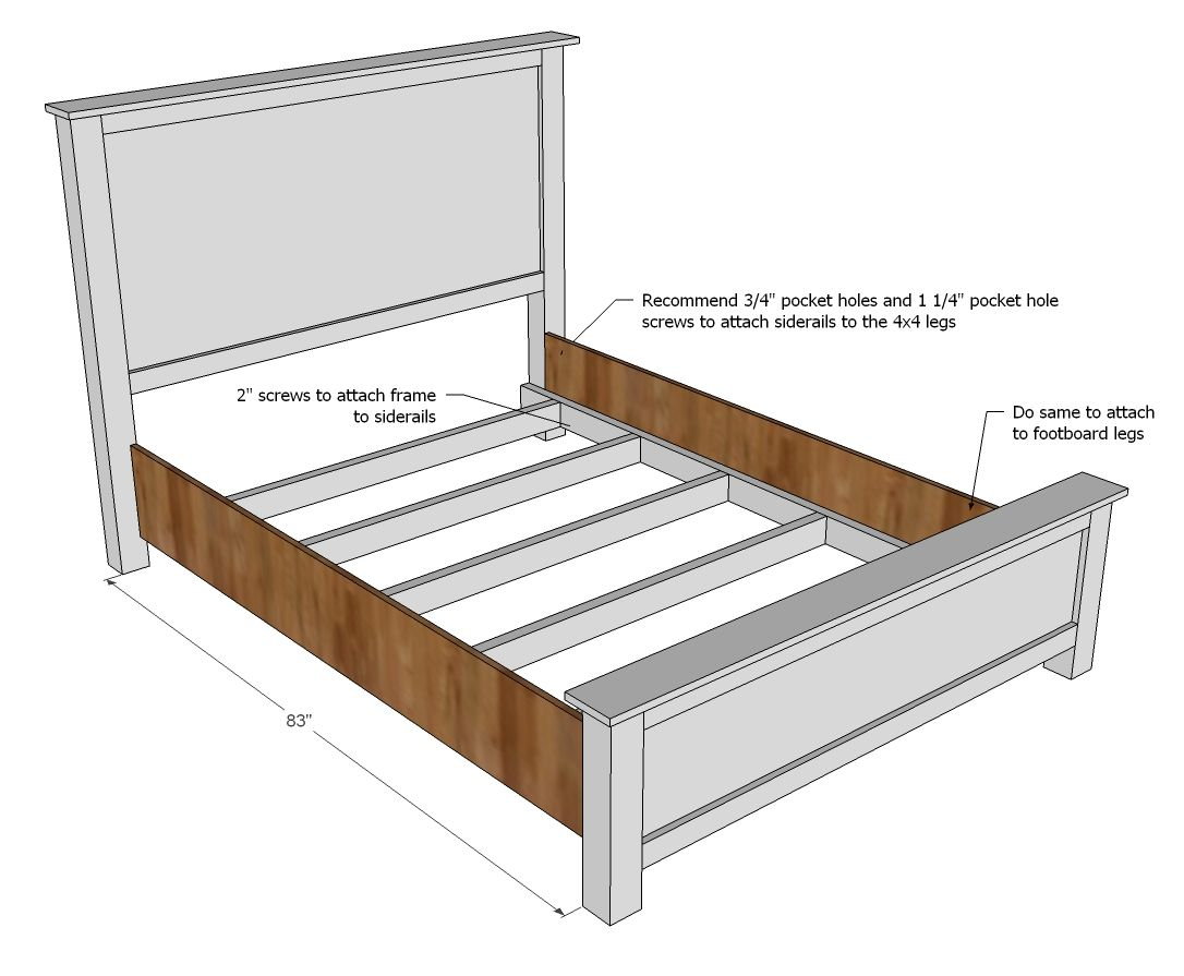 Ana White | Build A Wood Shim Cassidy Bed   QUEEN | Free And Easy DIY  Project And Furniture Plans
