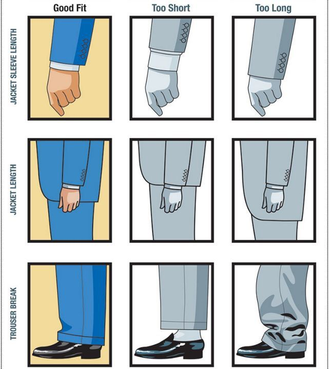 How a suit should fit | Part 3