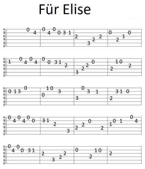 Easy Guitar Tab Für Elise