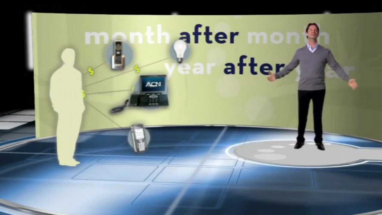 Image result for ACN Business Opportunity