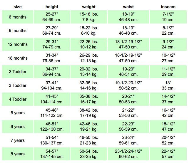Us Children S Size Chart Sew Pinterest Baby Clothes Sizes Size Chart For Kids Baby Clothes Size Chart
