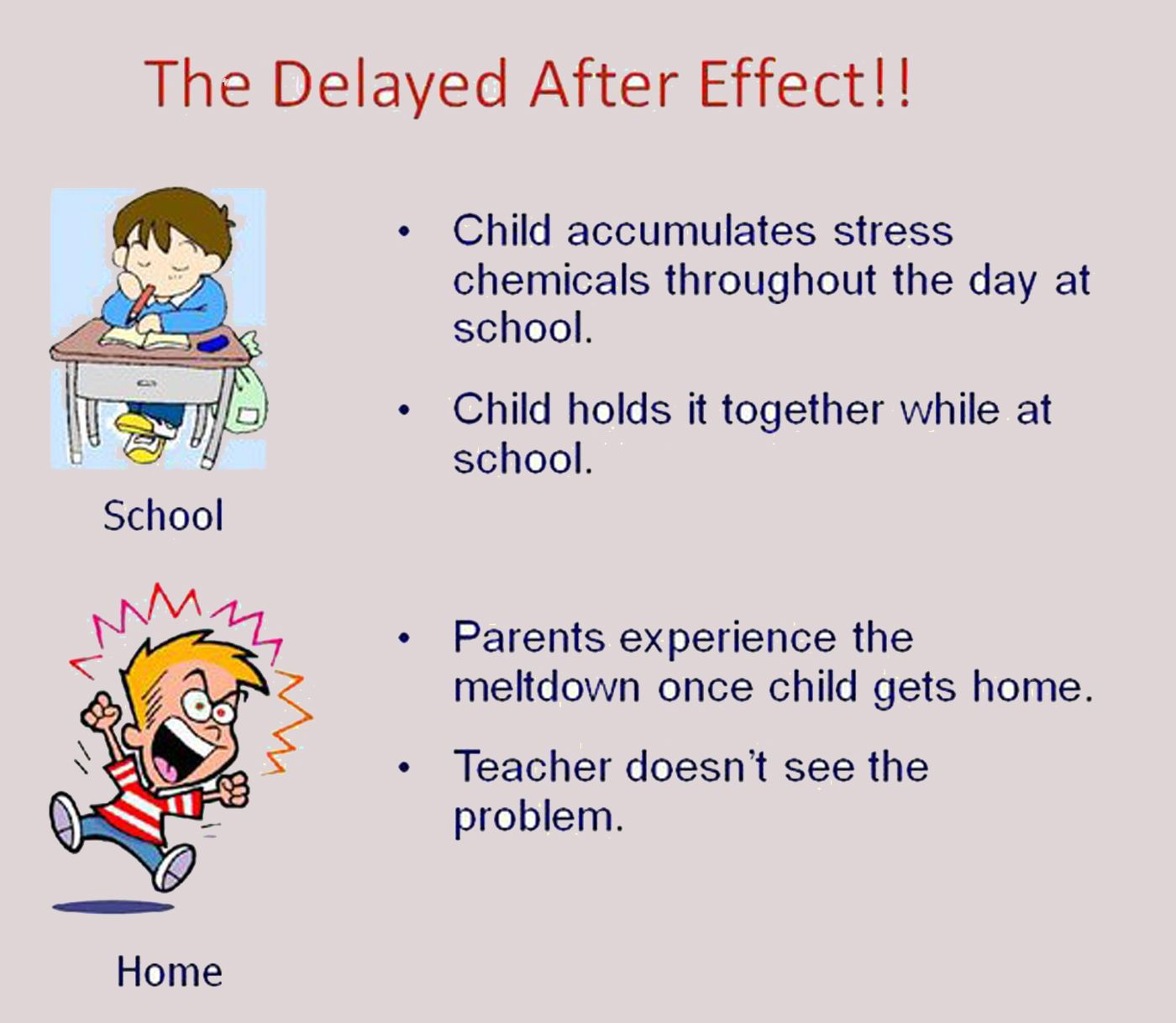 An Excellent Diagram Depicting The Delayed After Effect Of