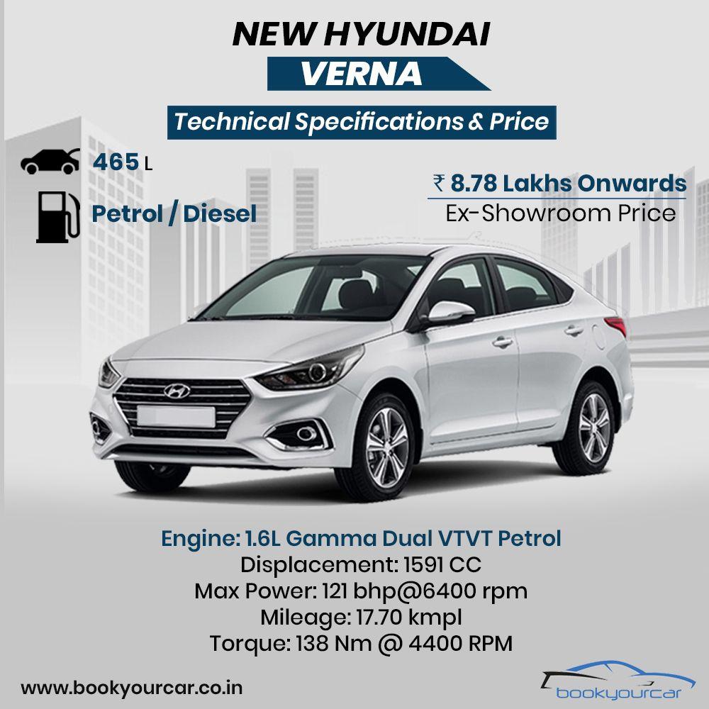 New Hyundai Verna New Hyundai Hyundai Cars Hyundai