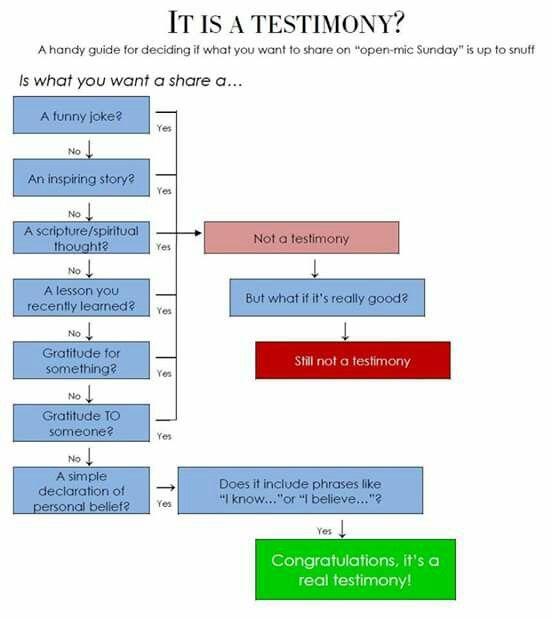 easy flow chart - Apmayssconstruction