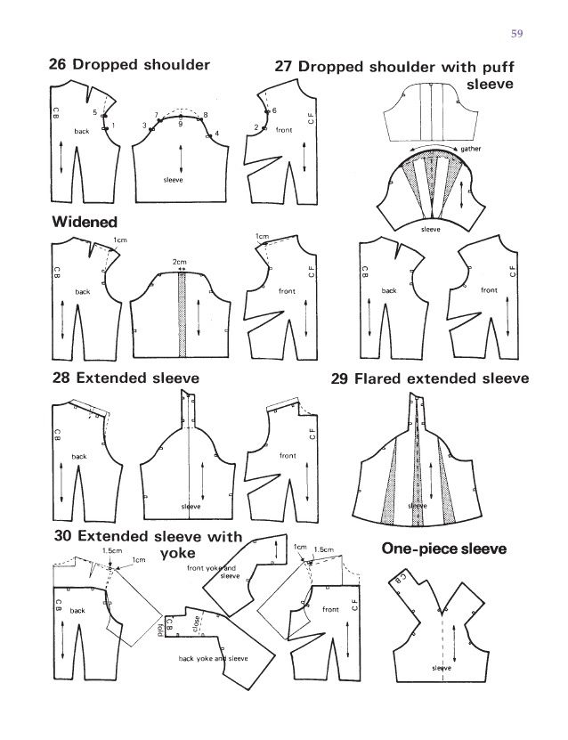 From Metric Pattern Cutting For Womens Wear Sewing Patterns