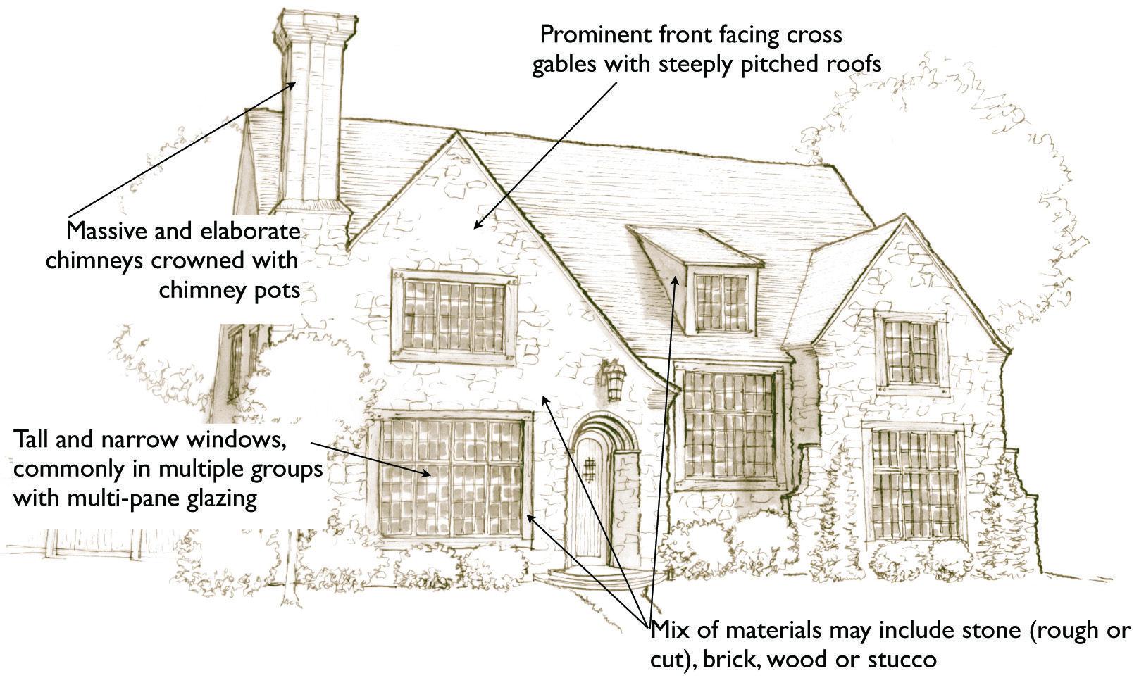 1930s English Tudor Home Design