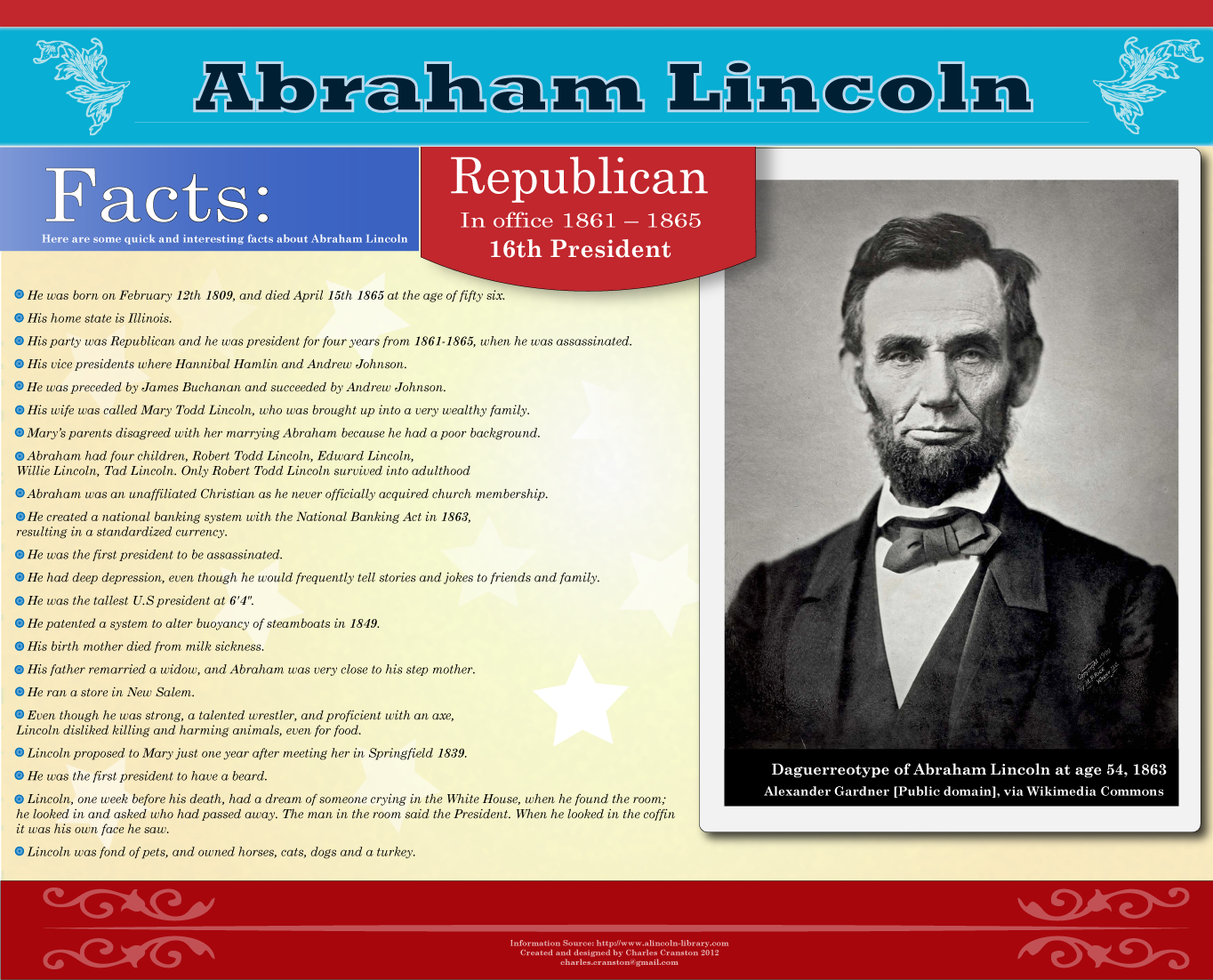 Some Quick Facts About Abraham Lincoln Click On Picture