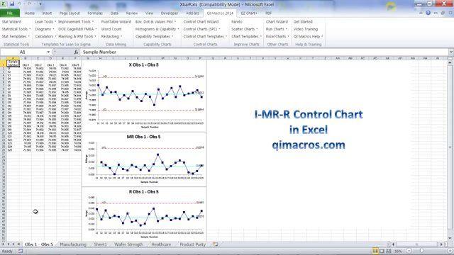 Qi Macros I Mr R Chart Lean Six Sigma Chart Data Analytics