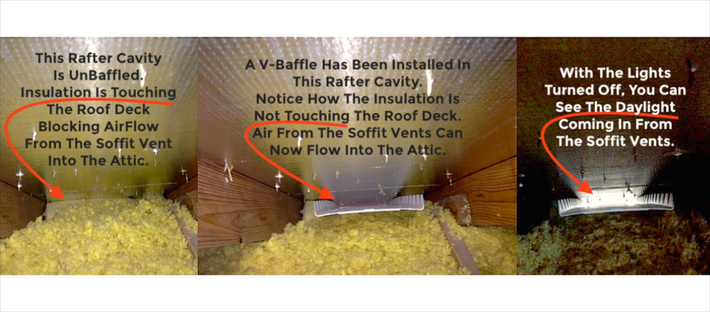Cathedral Vaulted Or Any Ceiling That Has Insulation Blocking The Airflow From The Soffit Vents To The Attic Nee Roof Insulation Ridge Vent Attic Ventilation