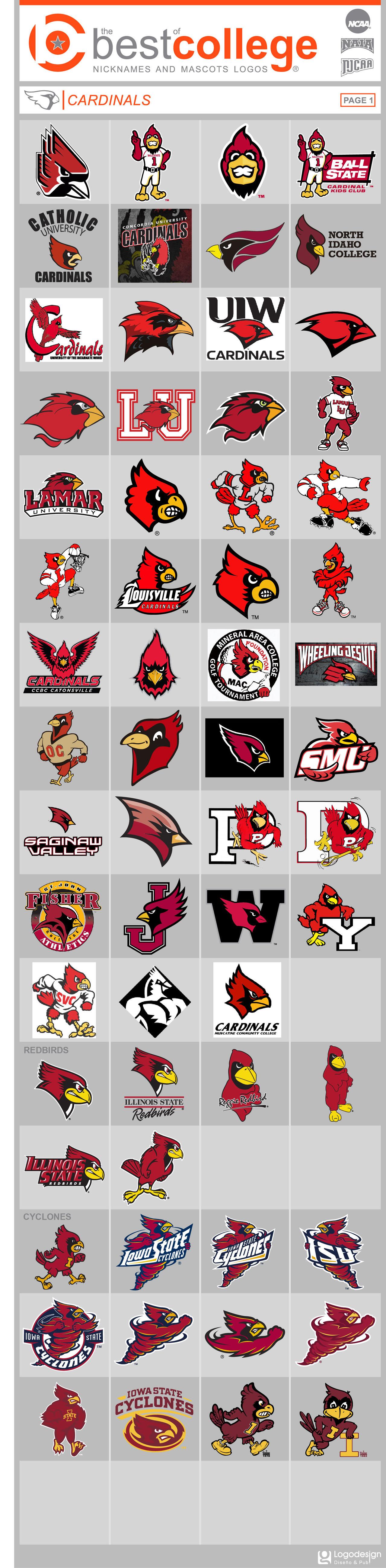 Cardinals.jpg | Sports logos | Pinterest