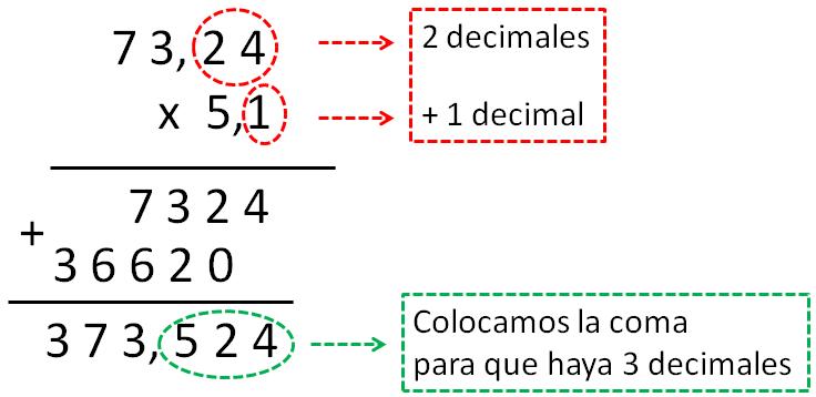 Las Mejores 12 Ideas De Prueba De Multiplicacion Y Division De Fracciones Y Decimales Prueba De Multiplicación Fracciones Fracciones Decimales