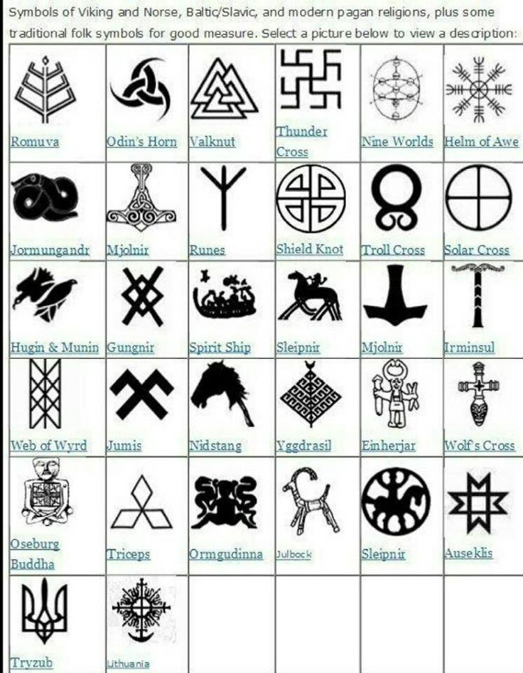 Norse Symbols For Family