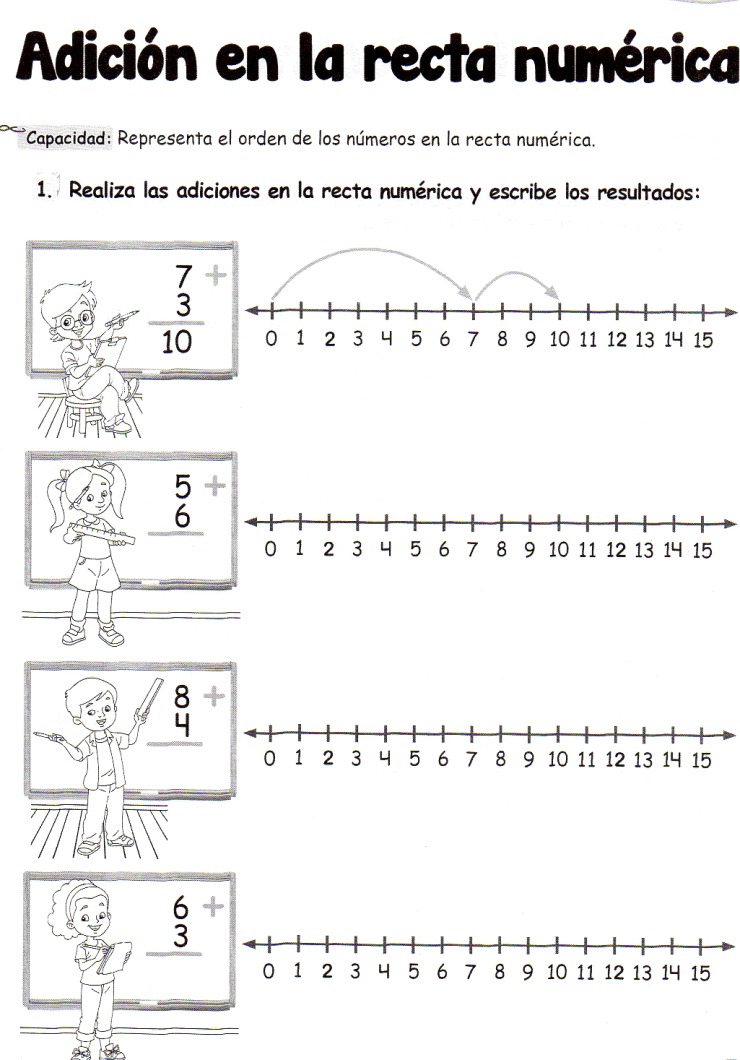 Adición en la recta numérica: Representa el orden de los números en ...