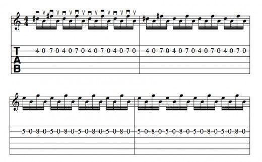 Rock Guitar Lessons • Best Rock Guitar Riffs • Strum Patterns, Full ...