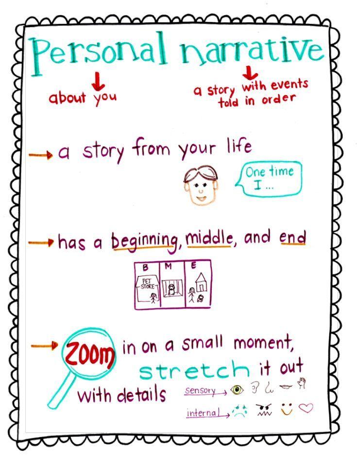 Personal Narrative Writing Pinterest Narrative anchor chart