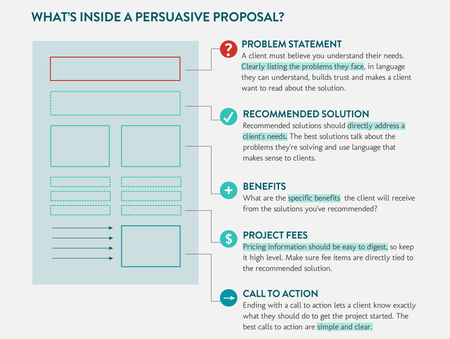 article on a persuasive web design proposal how to make sure it s a