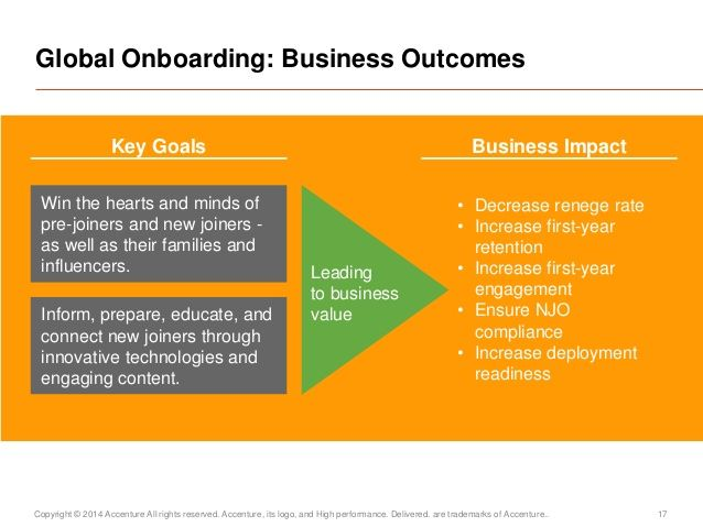 Global Onboarding at Accenture - Slideshare   Onboarding and