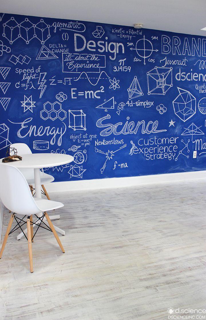 The Blue Chalkboard Wall Full Of Little Chalk Details Chalk