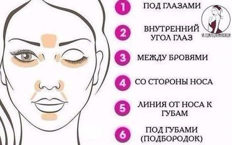 как правильно наносить тональный крем на лицо для начинающих