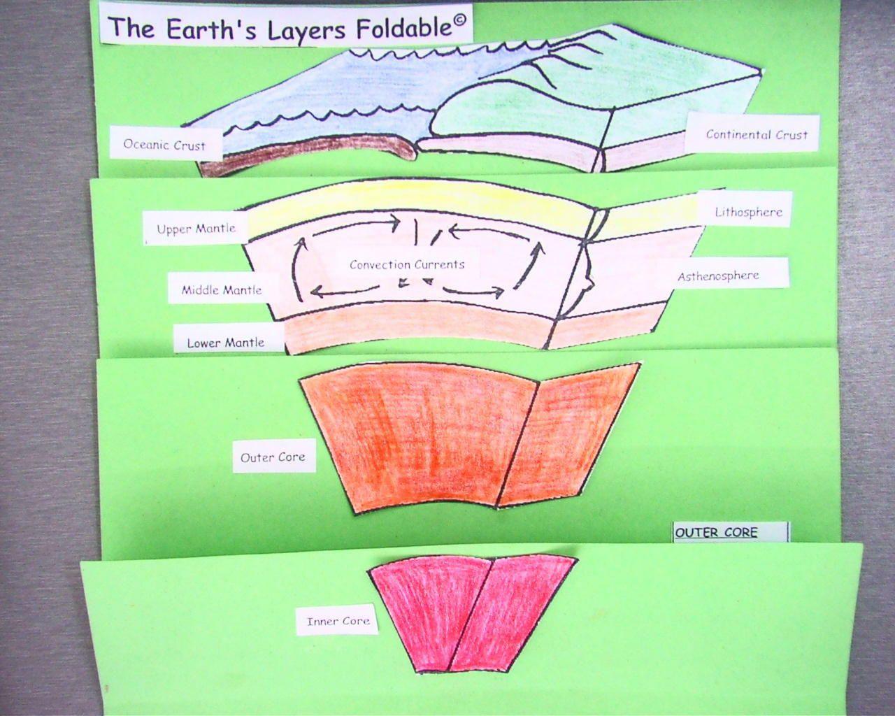 Earth S Interior Worksheet