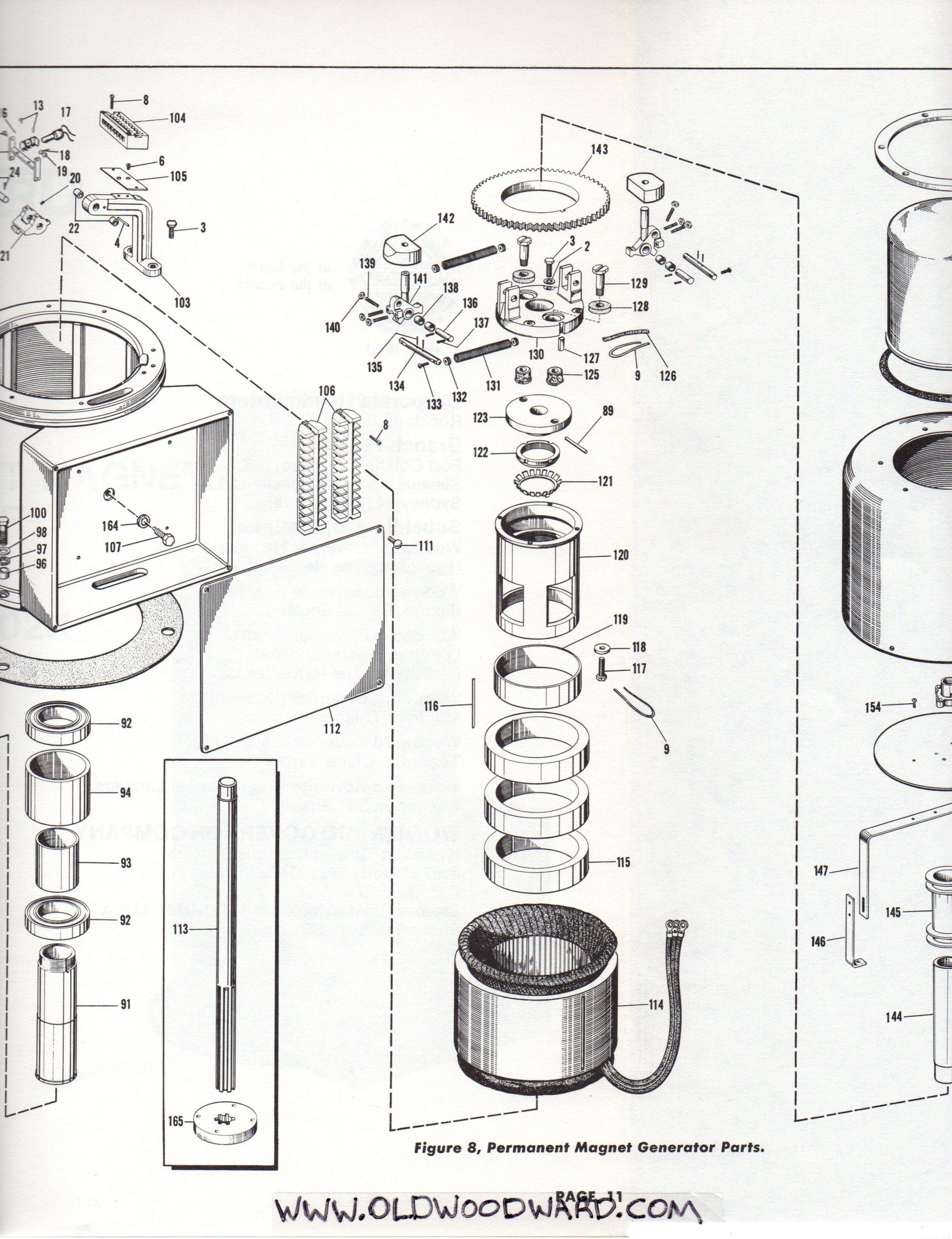 pmg manual 11002k page 11b hydro electric permanent magnet rh pinterest co uk permanent magnet generator parts Permanent Magnet AC Generator