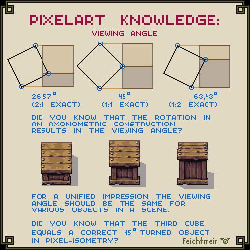 Pixel Art Games, Pixel Art, Pixel Drawing